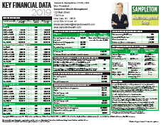 Key Financial Data